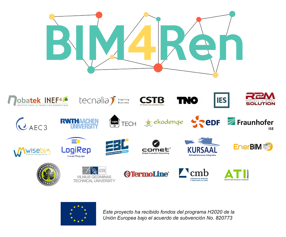foto noticia: Continuamos trabajando en el proyecto europeo BIM4REN esta vez con una General Assembly en Tecnalia